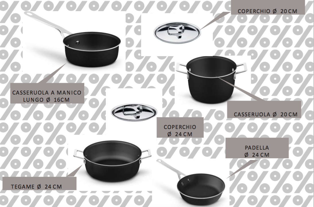 Alessi Recycled Pots & Pans 6-set
